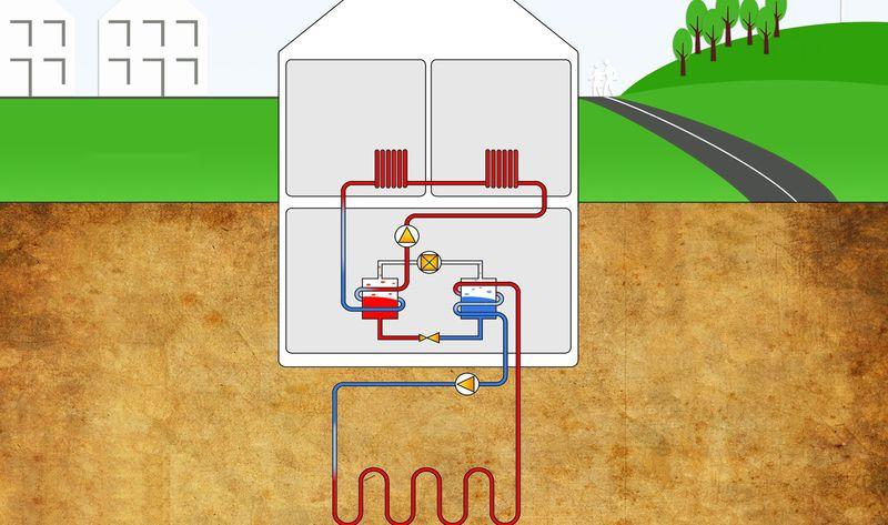 Геотермальный метод отопления