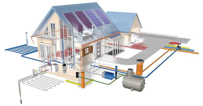 Новые технологии отопления помещений
