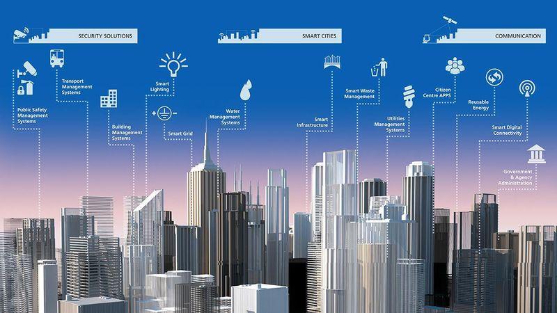 Технология Smart City в городах