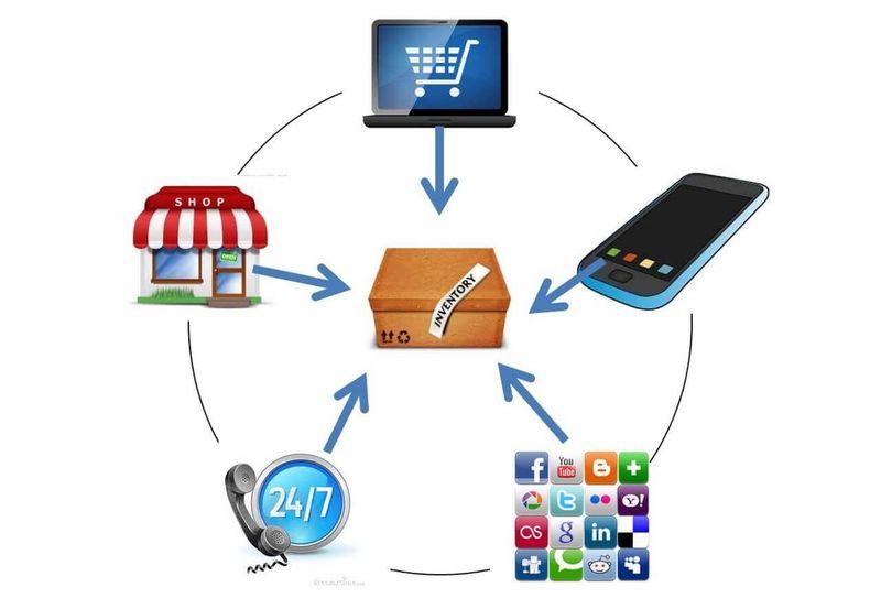 Технология omni-channel