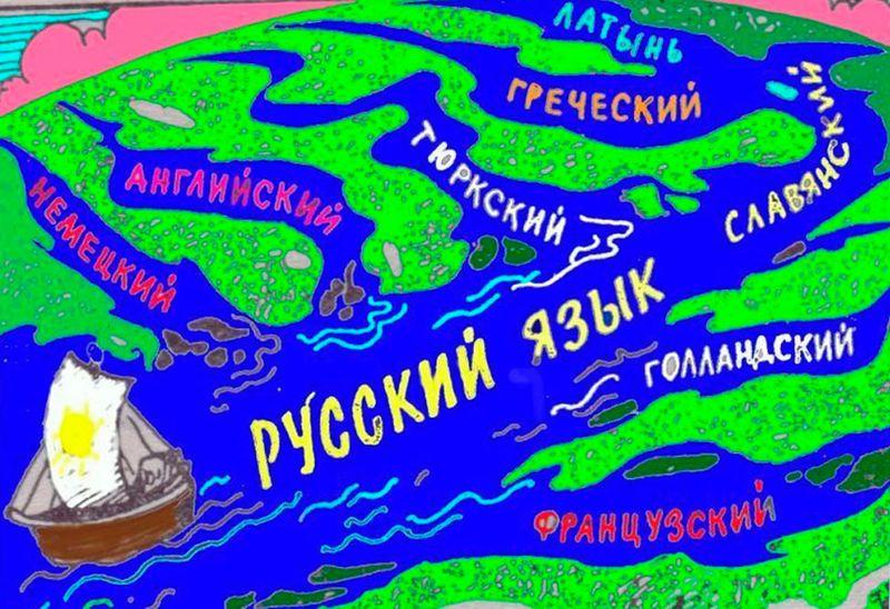 Формирование русского языка