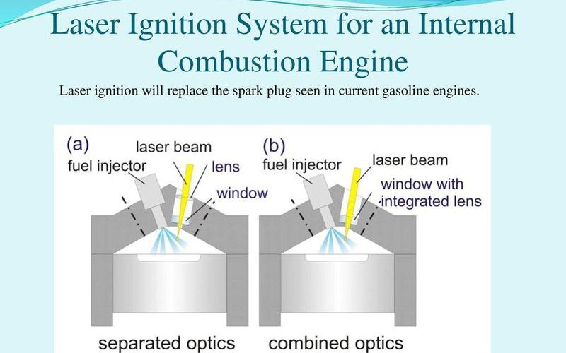 Применение лазеров для воспламенения топлива
