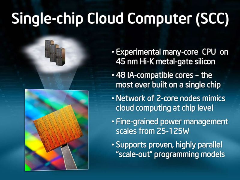 48 ядер от Intel