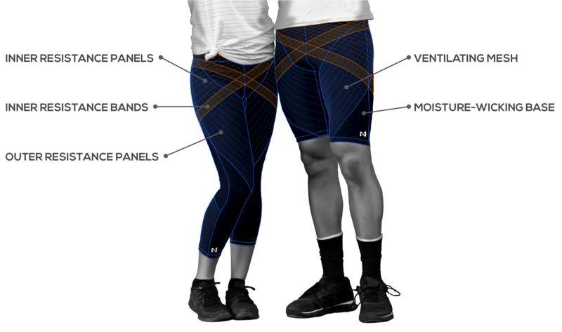 Одежда для фитнеса с сопротивлением