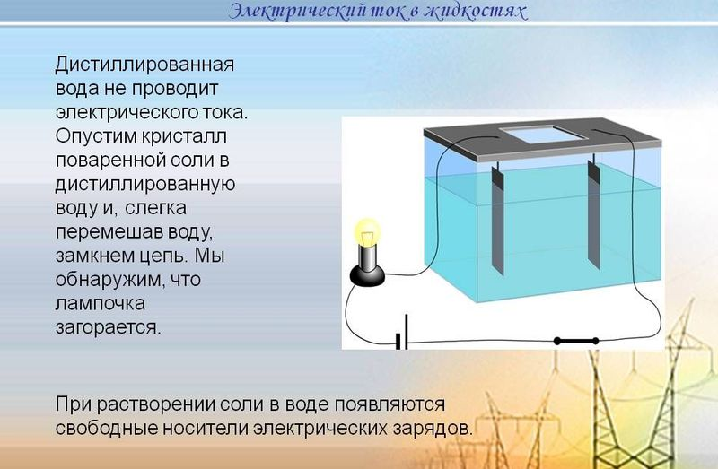 Чистая вода не проводит ток
