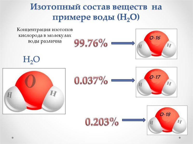 Изотопный состав воды