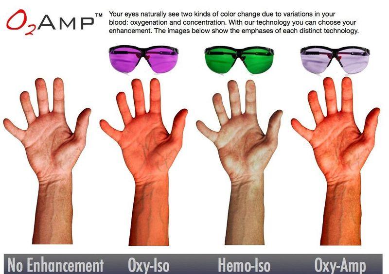Инновационные очки O2amp