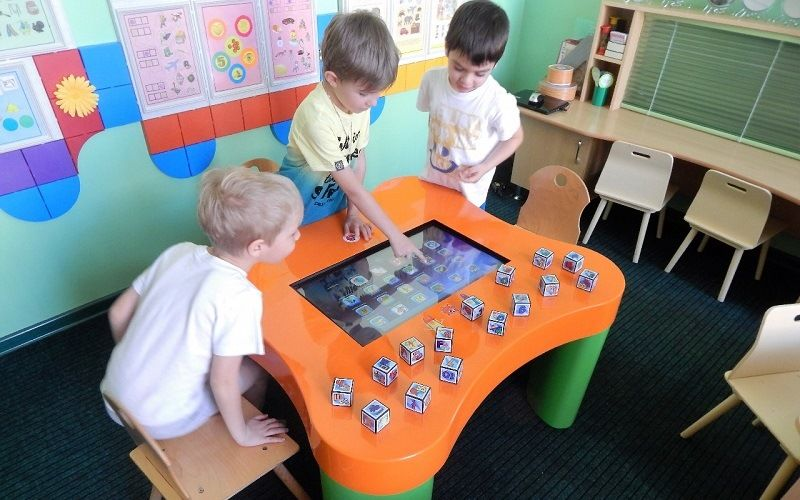Образовательная технология Б.Эльконина и Д.Давыдова