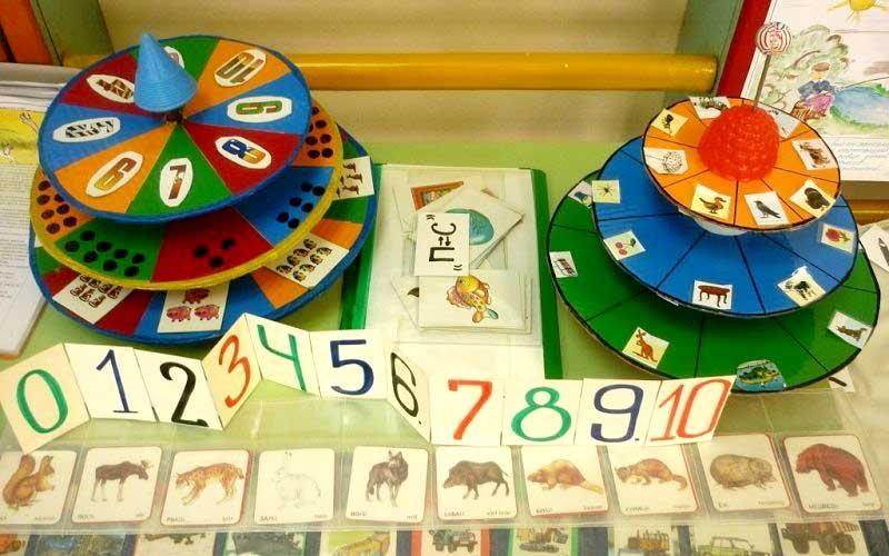 Теория решения изобретательских задач в детском саду