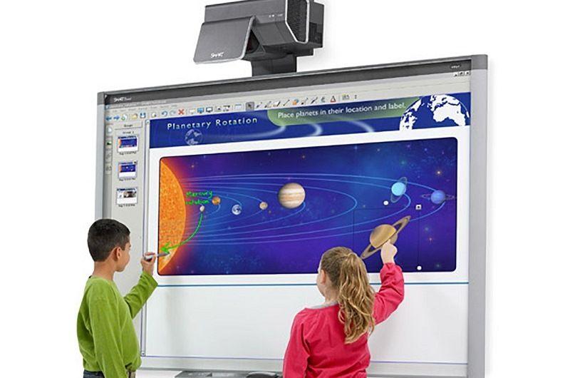 Технологии мультимедиа в образовании