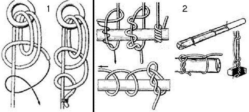 Схема фиксации каната на крюке блока и кольце бура