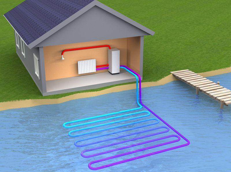 Гидротермальный метод отопления