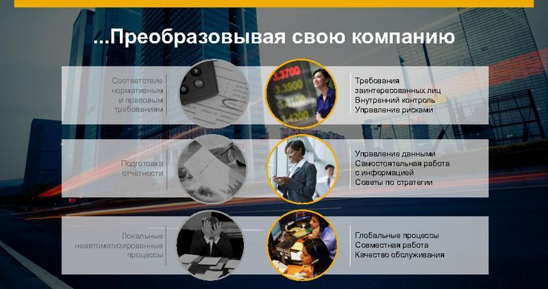 Развитие сервисов компаниями