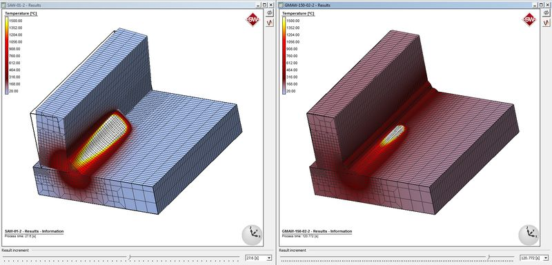 Computer simulation of the welding process