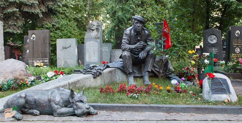 Grave of Yuri Nikulin