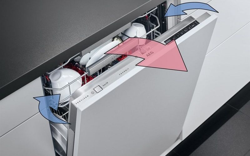 Технология Airdry