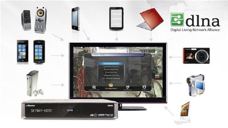 Технология Digital Living Network Alliance